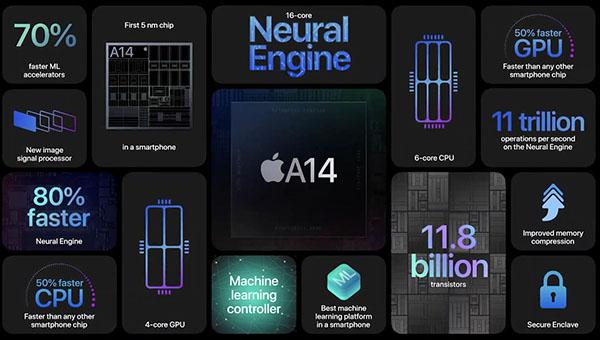 iphone-12-pro-max1